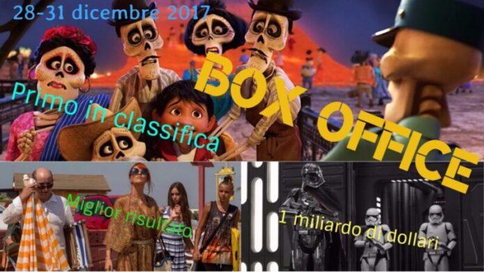 Box Office 02-01-18 - Coco