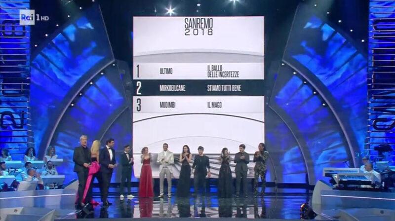Sanremo 2018 - Classifica nuove proposte