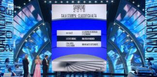 Sanremo 2018 - Classifica terza serata