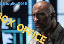 Box Office 23-07-2018 Skyscraper