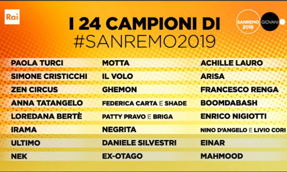 Big Festival di Sanremo 2019