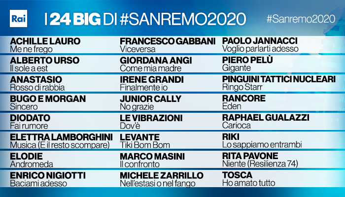 Sanremo 2020 - Big in gara - Titolo canzoni