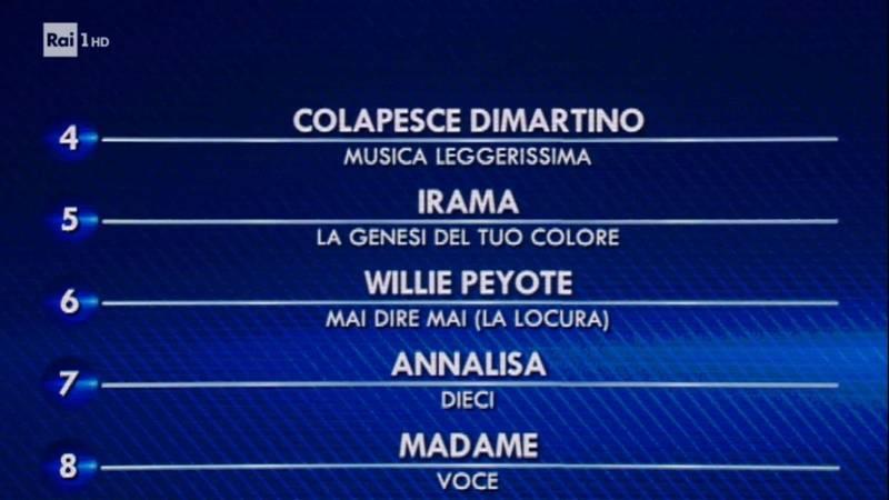 Sanremo 2021 - classifica dalla numero 4 alla 8